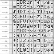 Кодировка HD44780